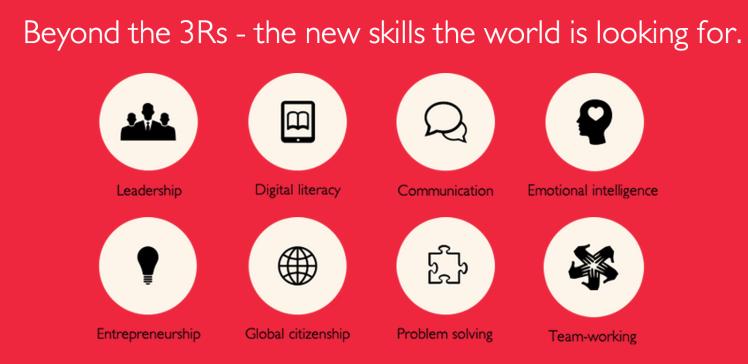 21st-century-skills